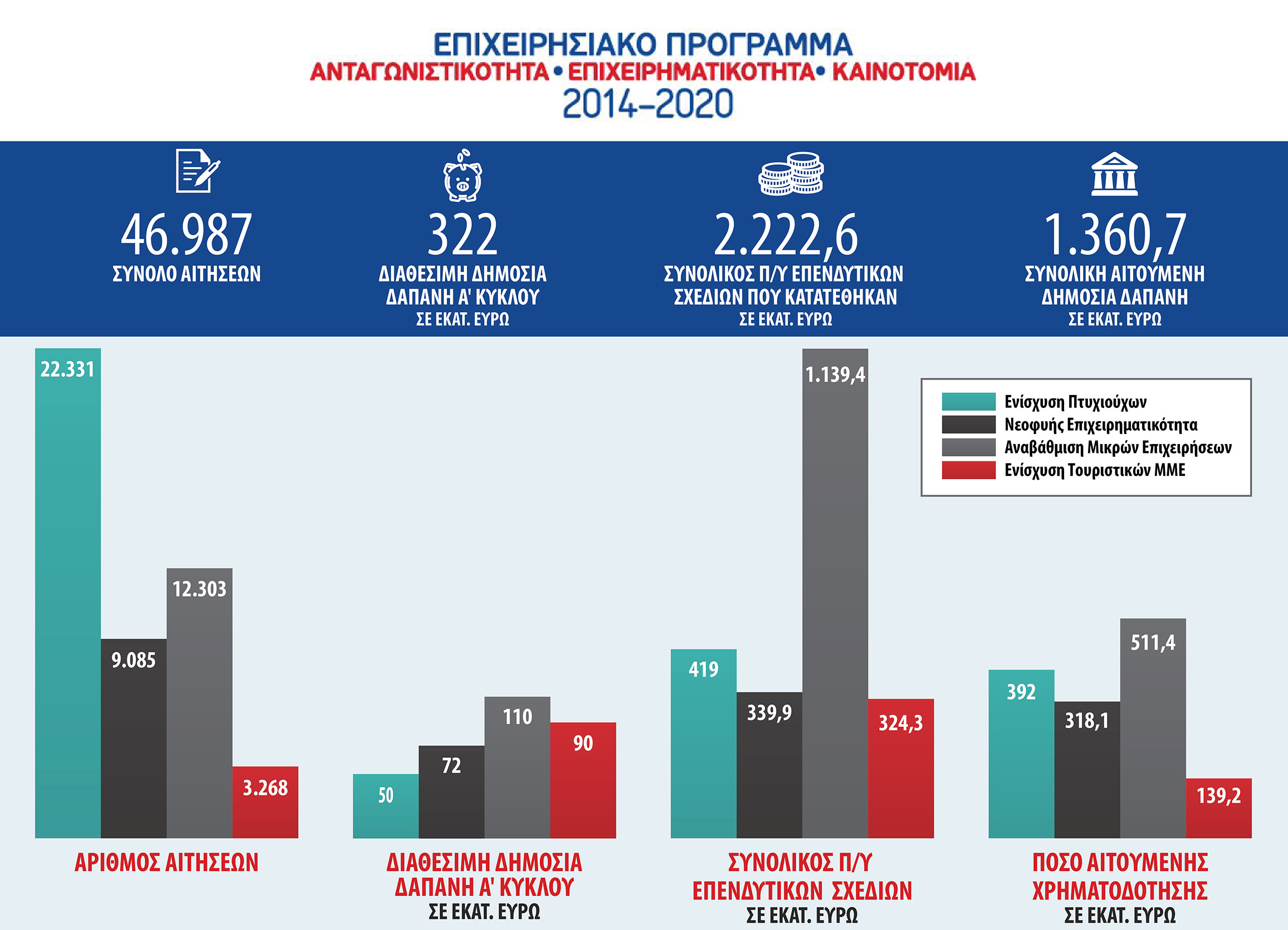 epan-infographic-3